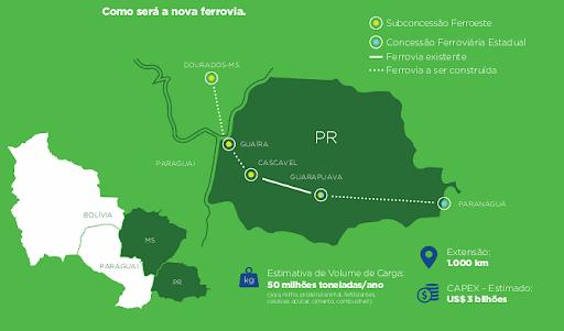 O novo plano ferroviário para o Paraná